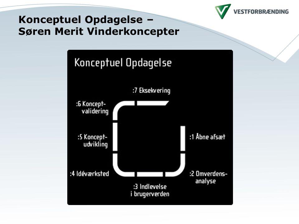 Konceptuel Opdagelse – Søren Merit Vinderkoncepter