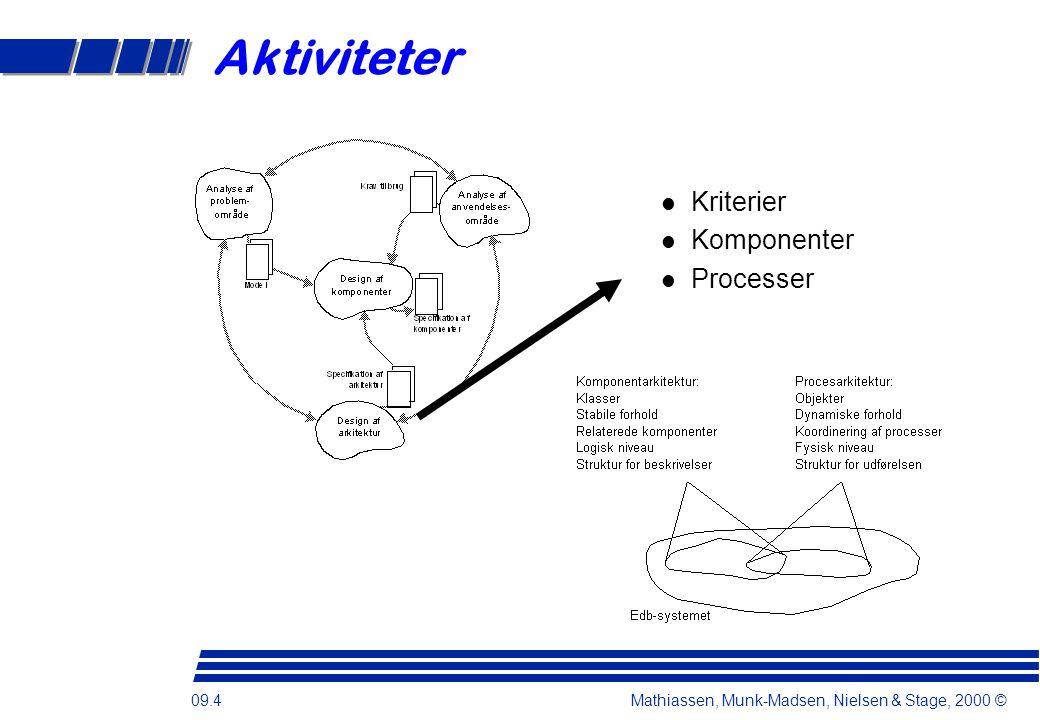 09.4 Mathiassen, Munk-Madsen, Nielsen & Stage, 2000 © Aktiviteter l Kriterier l Komponenter l Processer