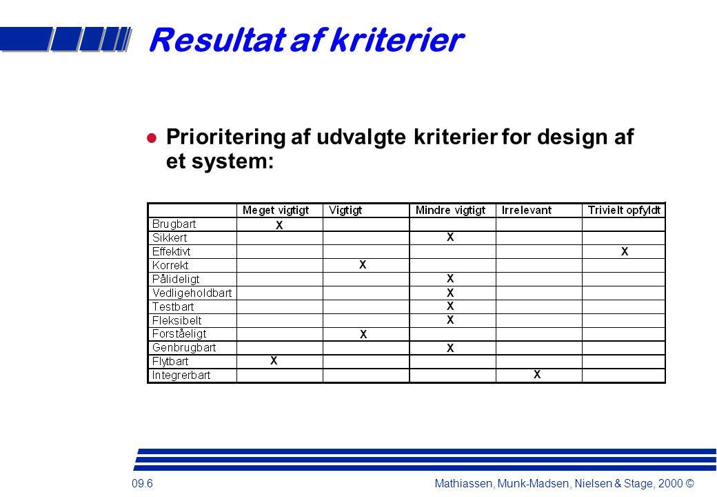 09.6 Mathiassen, Munk-Madsen, Nielsen & Stage, 2000 © Resultat af kriterier Prioritering af udvalgte kriterier for design af et system: X X X X X X X X X X X X