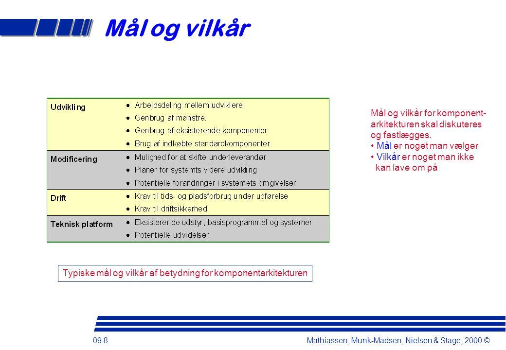 09.8 Mathiassen, Munk-Madsen, Nielsen & Stage, 2000 © Mål og vilkår Typiske mål og vilkår af betydning for komponentarkitekturen Mål og vilkår for komponent- arkitekturen skal diskuteres og fastlægges.