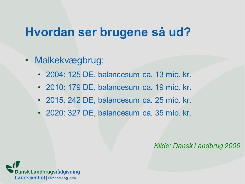 Dansk Landbrugsrådgivning Landscentret | Økonomi og Jura Hvordan ser brugene så ud.