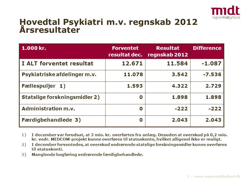 2 ▪ www.regionmidtjylland.dk Hovedtal Psykiatri m.v.