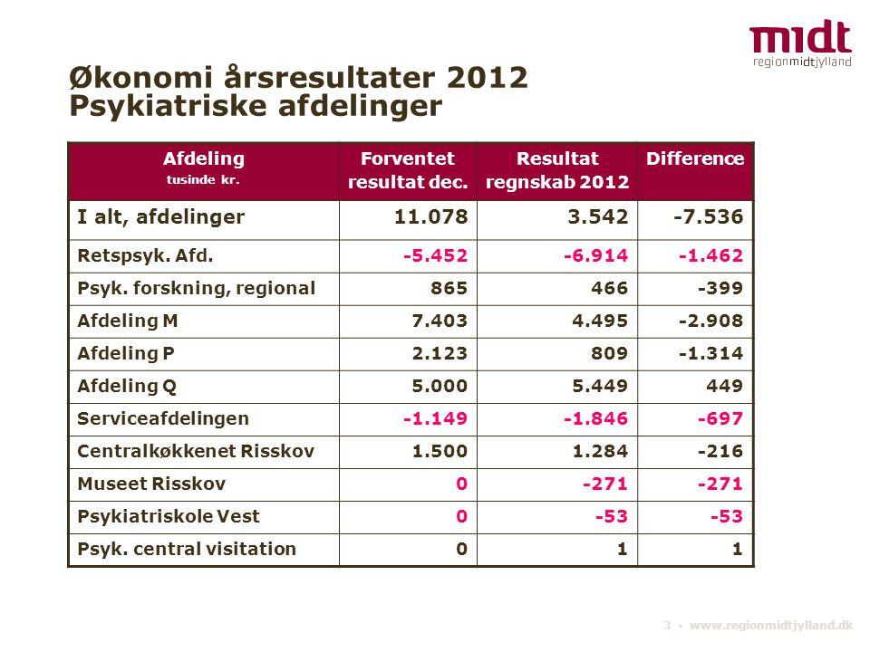 3 ▪ www.regionmidtjylland.dk Økonomi årsresultater 2012 Psykiatriske afdelinger Afdeling tusinde kr.