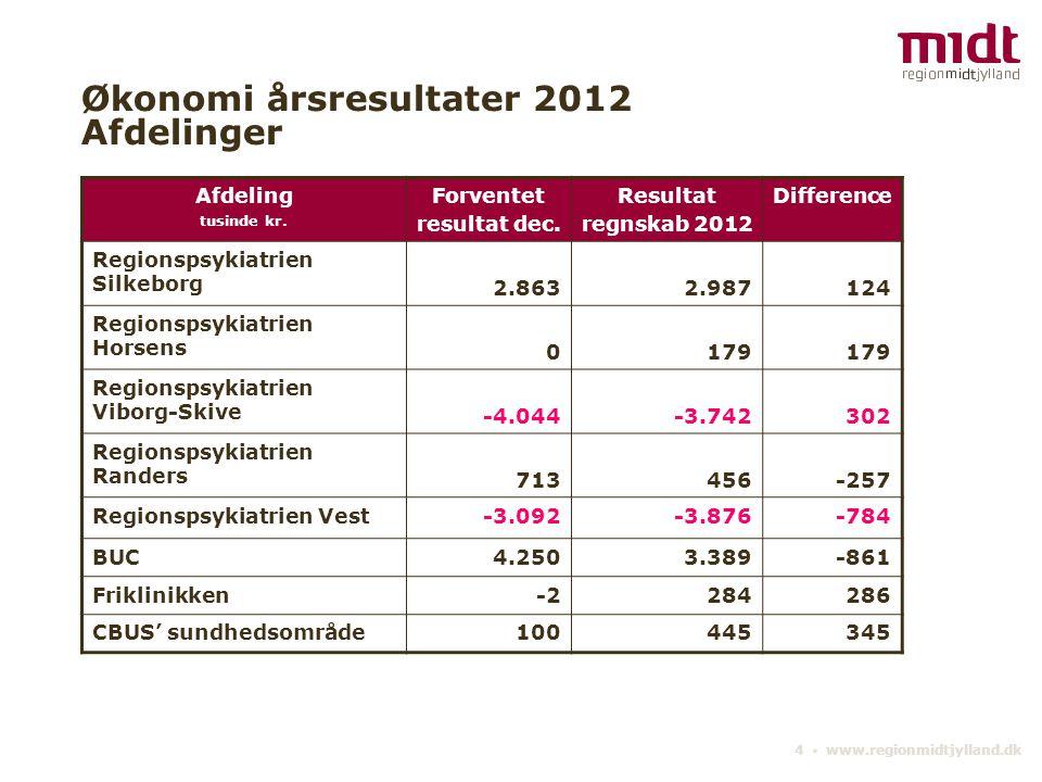 4 ▪ www.regionmidtjylland.dk Økonomi årsresultater 2012 Afdelinger Afdeling tusinde kr.