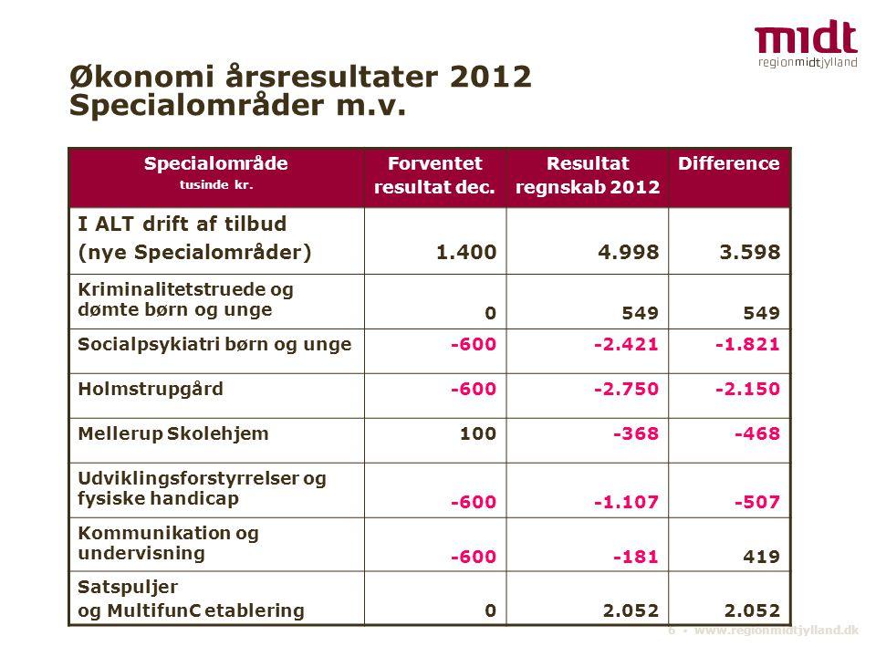 6 ▪ www.regionmidtjylland.dk Økonomi årsresultater 2012 Specialområder m.v.