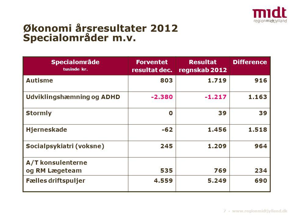 7 ▪ www.regionmidtjylland.dk Økonomi årsresultater 2012 Specialområder m.v.