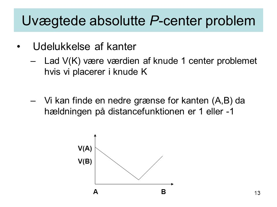 13 Udelukkelse af kanter –Lad V(K) være værdien af knude 1 center problemet hvis vi placerer i knude K –Vi kan finde en nedre grænse for kanten (A,B) da hældningen på distancefunktionen er 1 eller -1 Uvægtede absolutte P-center problem AB V(B) V(A)