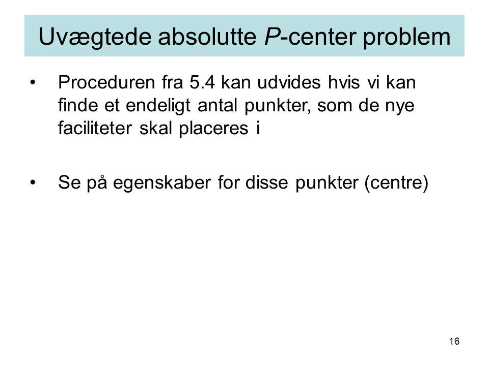 16 Proceduren fra 5.4 kan udvides hvis vi kan finde et endeligt antal punkter, som de nye faciliteter skal placeres i Se på egenskaber for disse punkter (centre) Uvægtede absolutte P-center problem