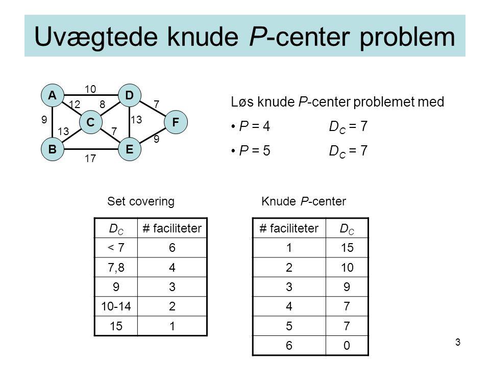 3 DCDC # faciliteter < 76 7,84 93 10-142 151 AD F E C B 10 7 9 13 17 9 12 137 8 # faciliteterDCDC 115 210 39 47 57 60 Set coveringKnude P-center Løs knude P-center problemet med P = 4D C = 7 P = 5D C = 7