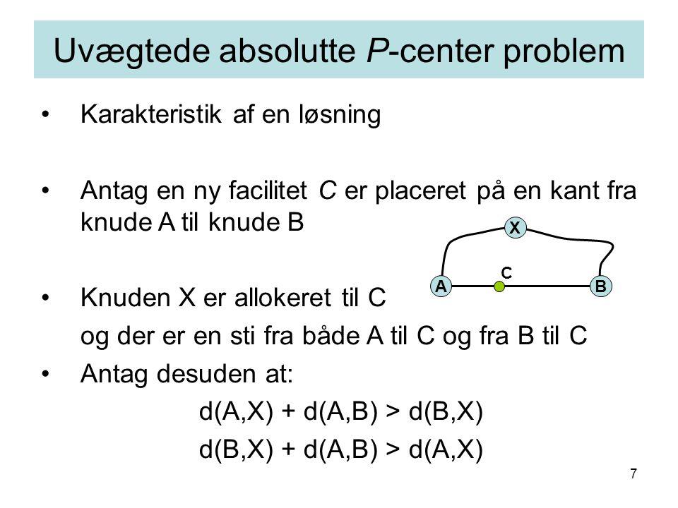 7 Karakteristik af en løsning Antag en ny facilitet C er placeret på en kant fra knude A til knude B Knuden X er allokeret til C og der er en sti fra både A til C og fra B til C Antag desuden at: d(A,X) + d(A,B) > d(B,X) d(B,X) + d(A,B) > d(A,X) Uvægtede absolutte P-center problem AB X C