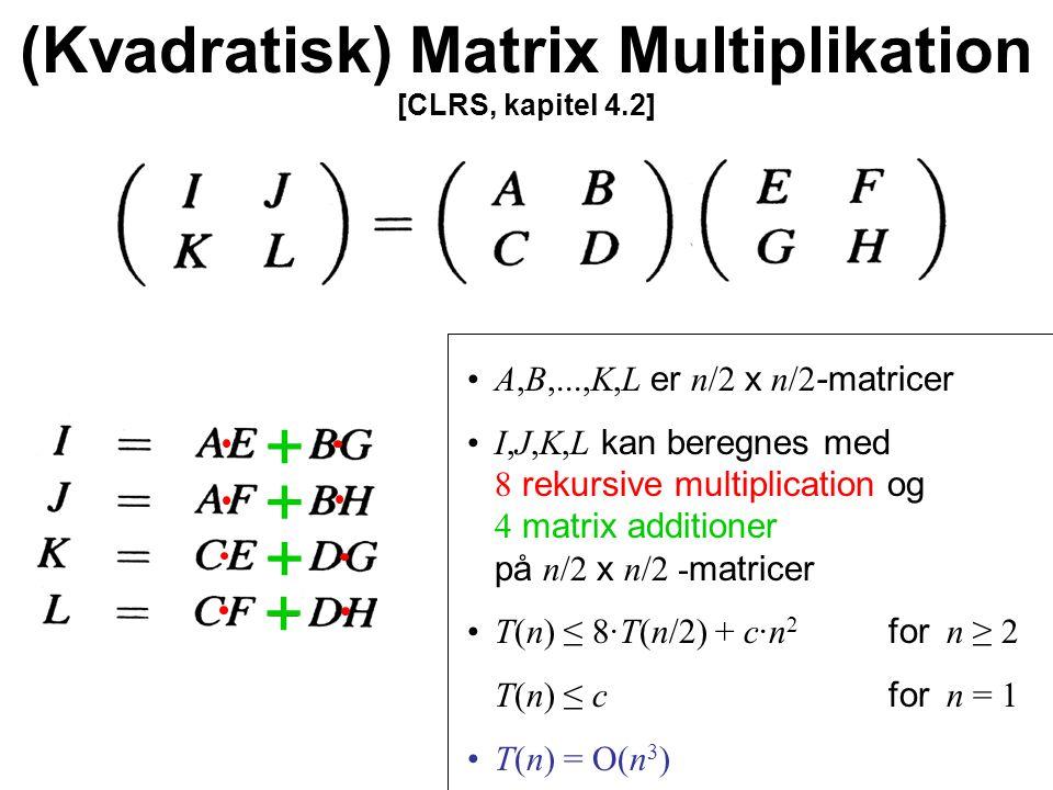 (Kvadratisk) Matrix Multiplikation [CLRS, kapitel 4.2] A,B,...,K,L er n/2 x n/2 -matricer I,J,K,L kan beregnes med 8 rekursive multiplication og 4 matrix additioner på n/2 x n/2 - matricer T(n) ≤ 8·T(n/2) + c·n 2 for n ≥ 2 T(n) ≤ c for n = 1 T(n) = O(n 3 ) + + + +