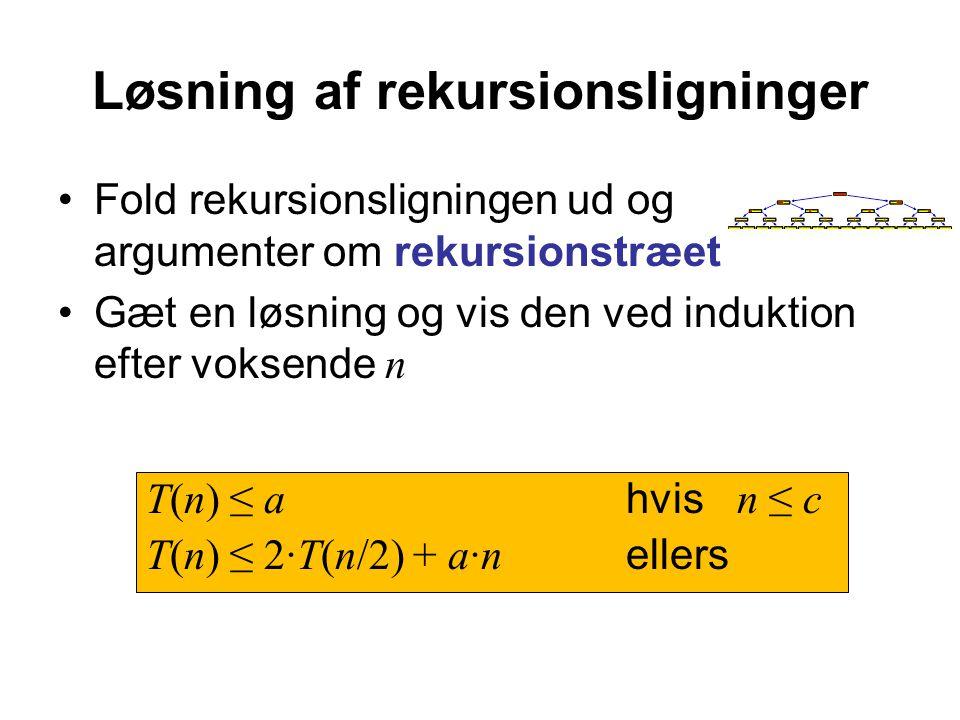 Løsning af rekursionsligninger Fold rekursionsligningen ud og argumenter om rekursionstræet Gæt en løsning og vis den ved induktion efter voksende n T(n) ≤ a hvis n ≤ c T(n) ≤ 2·T(n/2) + a·n ellers