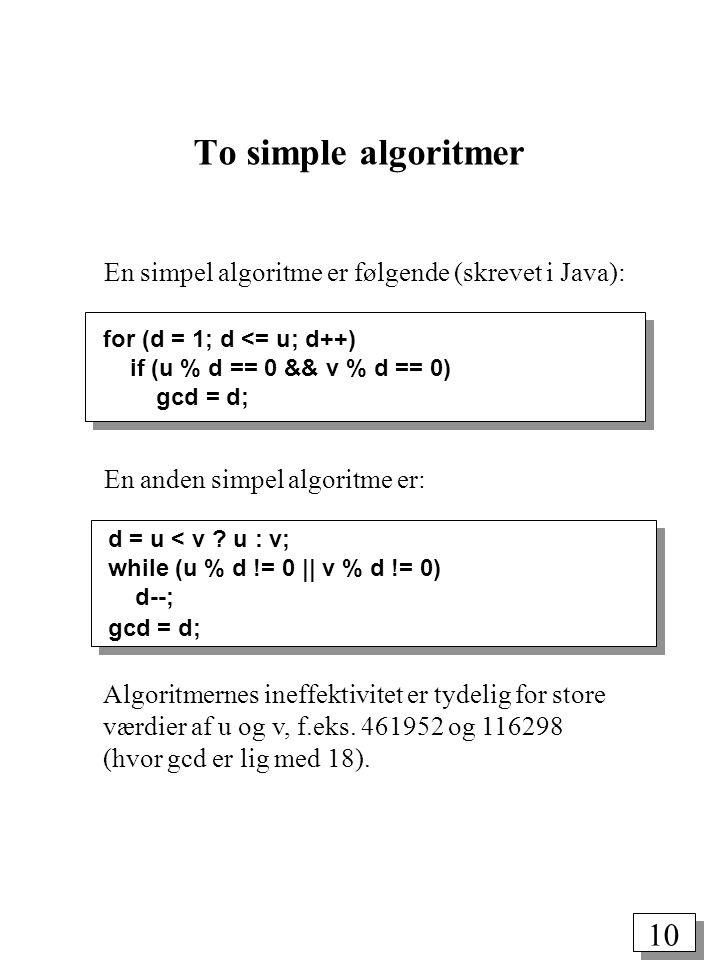 10 En simpel algoritme er følgende (skrevet i Java): To simple algoritmer for (d = 1; d <= u; d++) if (u % d == 0 && v % d == 0) gcd = d; Algoritmernes ineffektivitet er tydelig for store værdier af u og v, f.eks.