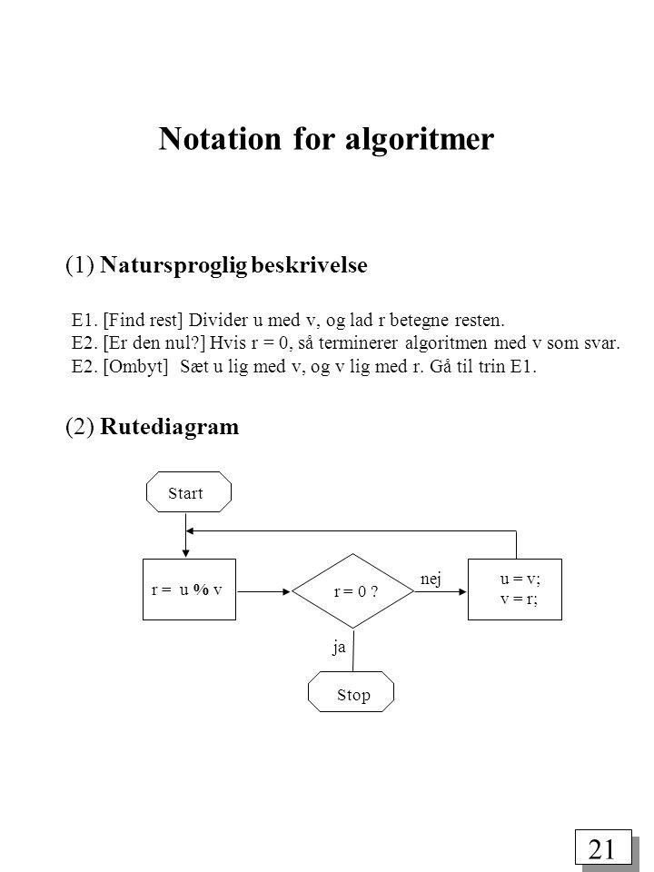 21 Notation for algoritmer (1) Natursproglig beskrivelse E1.