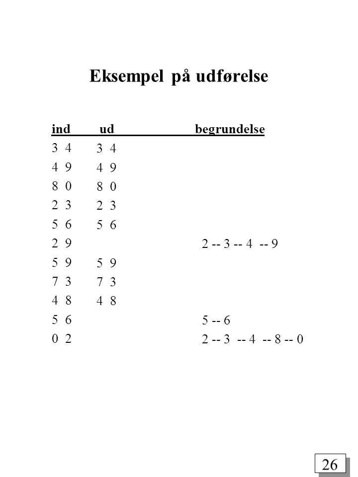 26 indudbegrundelse 3 4 4 9 8 0 2 3 5 6 2 9 5 9 7 3 4 8 5 6 0 2 Eksempel på udførelse 3 4 4 9 8 0 2 3 5 6 2 -- 3 -- 4 -- 9 5 9 7 3 4 8 5 -- 6 2 -- 3 -- 4 -- 8 -- 0