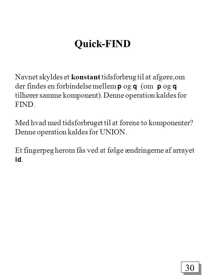 30 Quick-FIND Navnet skyldes et konstant tidsforbrug til at afgøre,om der findes en forbindelse mellem p og q (om p og q tilhører samme komponent).