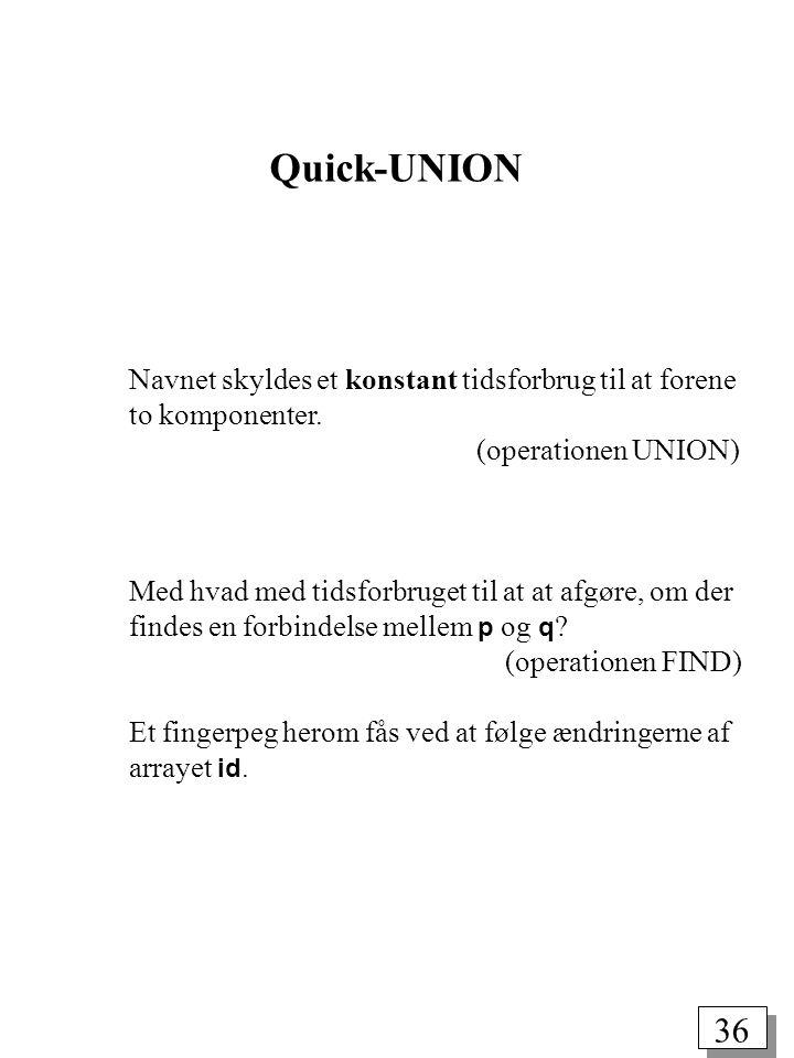 36 Quick-UNION Navnet skyldes et konstant tidsforbrug til at forene to komponenter.