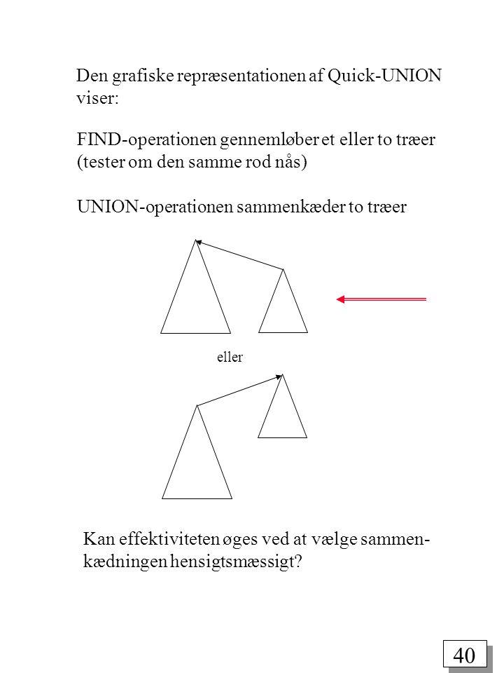40 Den grafiske repræsentationen af Quick-UNION viser: eller Kan effektiviteten øges ved at vælge sammen- kædningen hensigtsmæssigt.