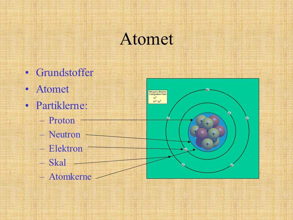 Atomet Grundstoffer Atomet Partiklerne: –Proton –Neutron –Elektron –Skal –Atomkerne