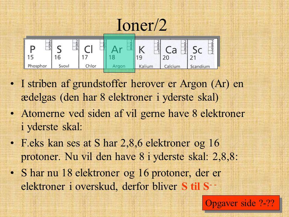 Ioner/2 I striben af grundstoffer herover er Argon (Ar) en ædelgas (den har 8 elektroner i yderste skal) Atomerne ved siden af vil gerne have 8 elektr