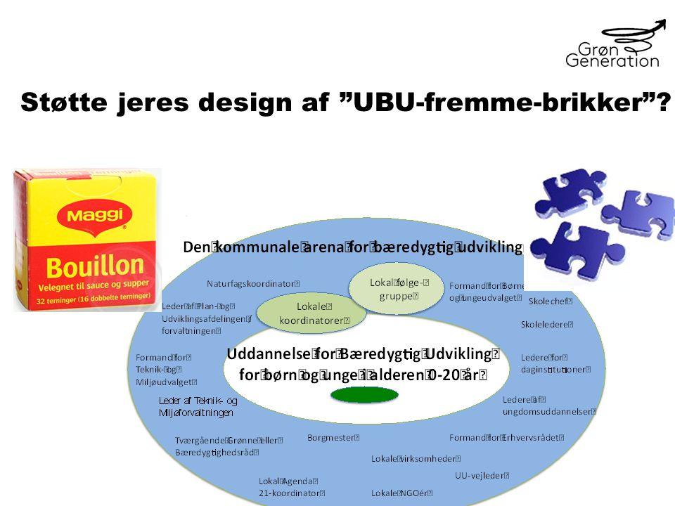 Grøn Generation Støtte jeres design af UBU-fremme-brikker