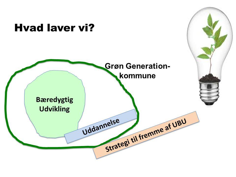Bæredygtig Udvikling Bæredygtig Udvikling Uddannelse Strategi til fremme af UBU Grøn Generation- kommune Hvad laver vi