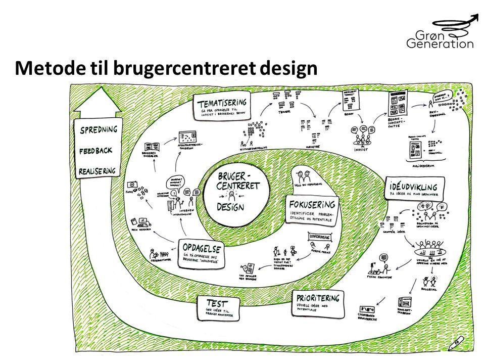 Metode til brugercentreret design