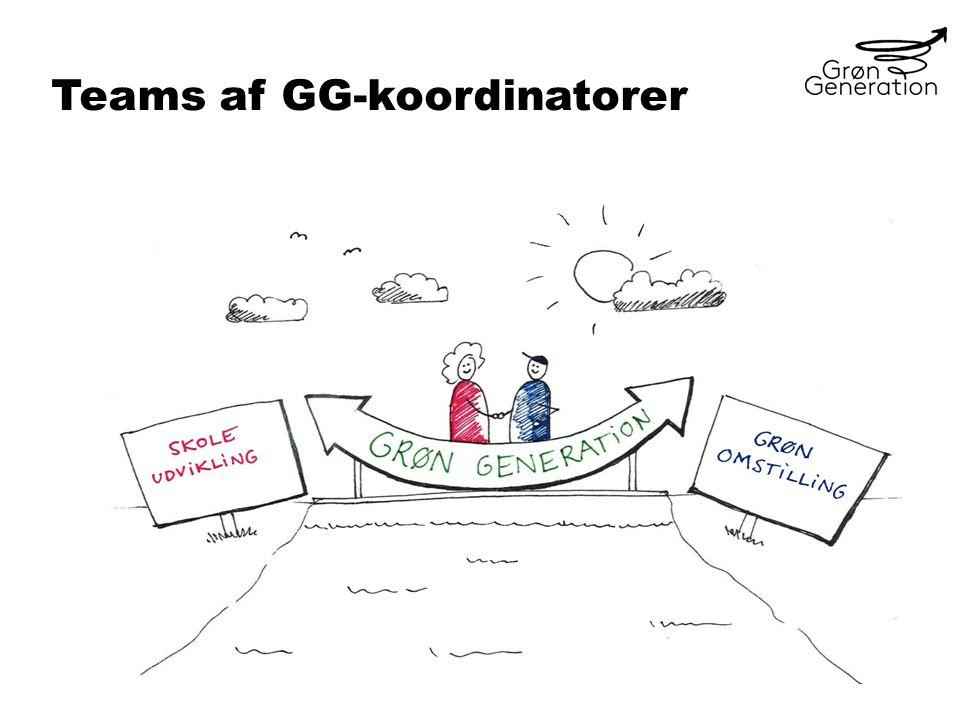 Teams af GG-koordinatorer
