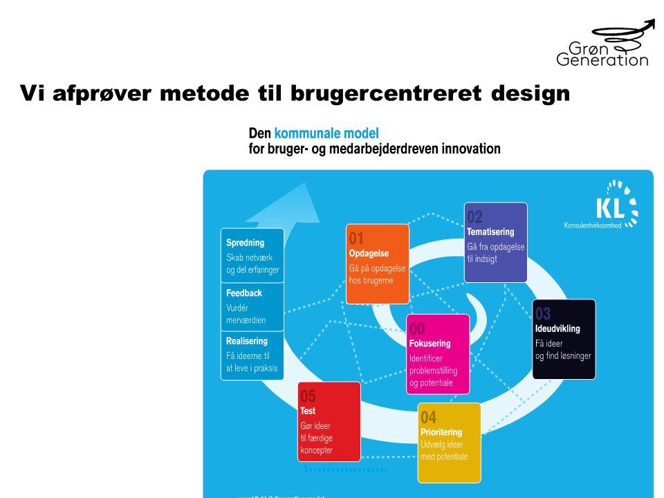 Grøn Generation Vi afprøver metode til brugercentreret design