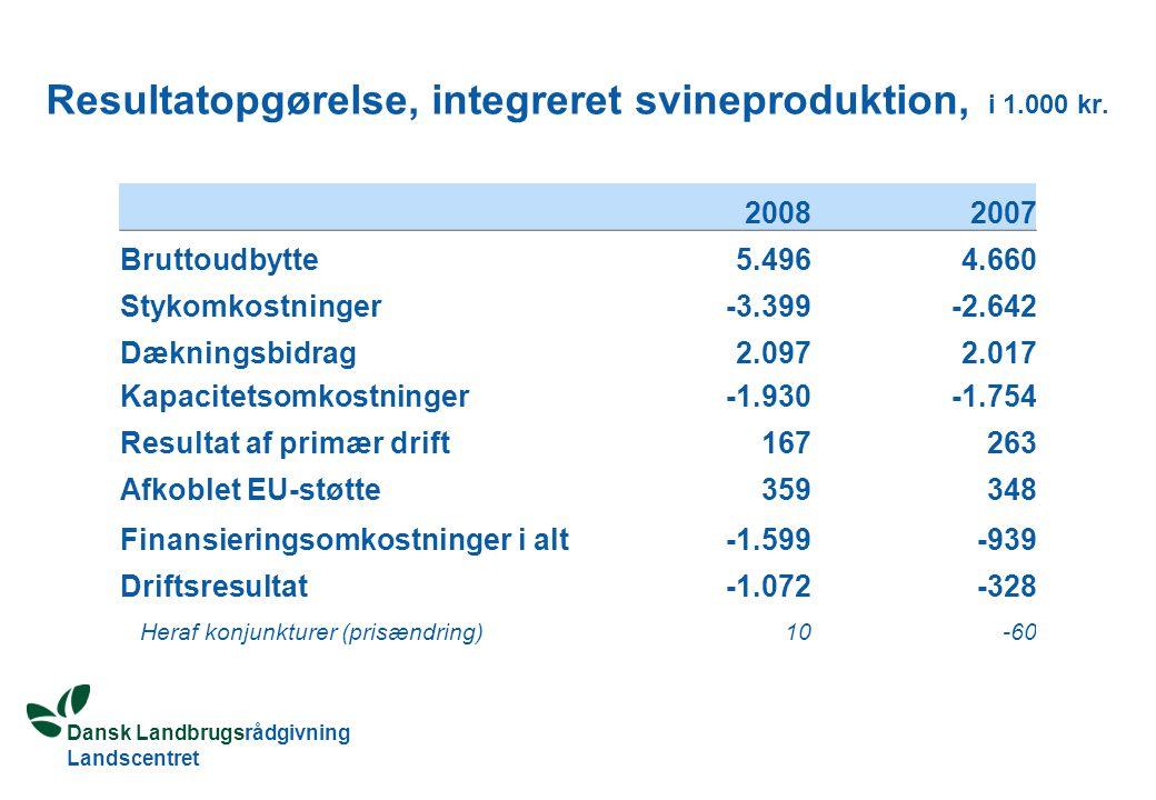 Dansk Landbrugsrådgivning Landscentret Resultatopgørelse, integreret svineproduktion, i 1.000 kr.