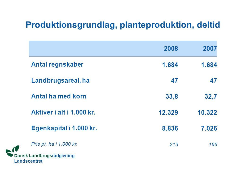Dansk Landbrugsrådgivning Landscentret Produktionsgrundlag, planteproduktion, deltid 20082007 Antal regnskaber 1.684 Landbrugsareal, ha 47 Antal ha med korn 33,832,7 Aktiver i alt i 1.000 kr.
