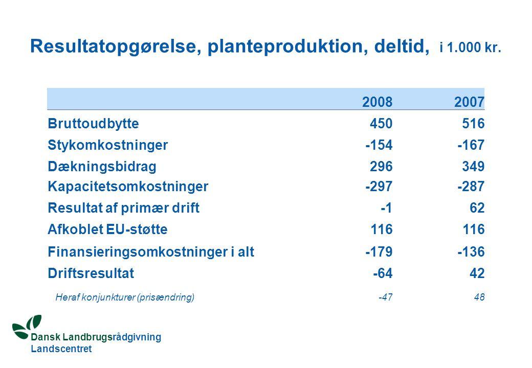 Dansk Landbrugsrådgivning Landscentret Resultatopgørelse, planteproduktion, deltid, i 1.000 kr.