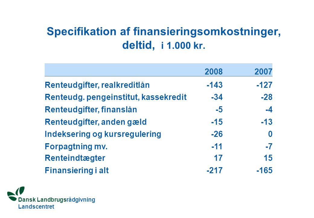 Dansk Landbrugsrådgivning Landscentret Specifikation af finansieringsomkostninger, deltid, i 1.000 kr.