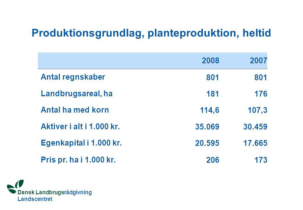 Dansk Landbrugsrådgivning Landscentret Produktionsgrundlag, planteproduktion, heltid 20082007 Antal regnskaber 801 Landbrugsareal, ha 181176 Antal ha med korn 114,6107,3 Aktiver i alt i 1.000 kr.