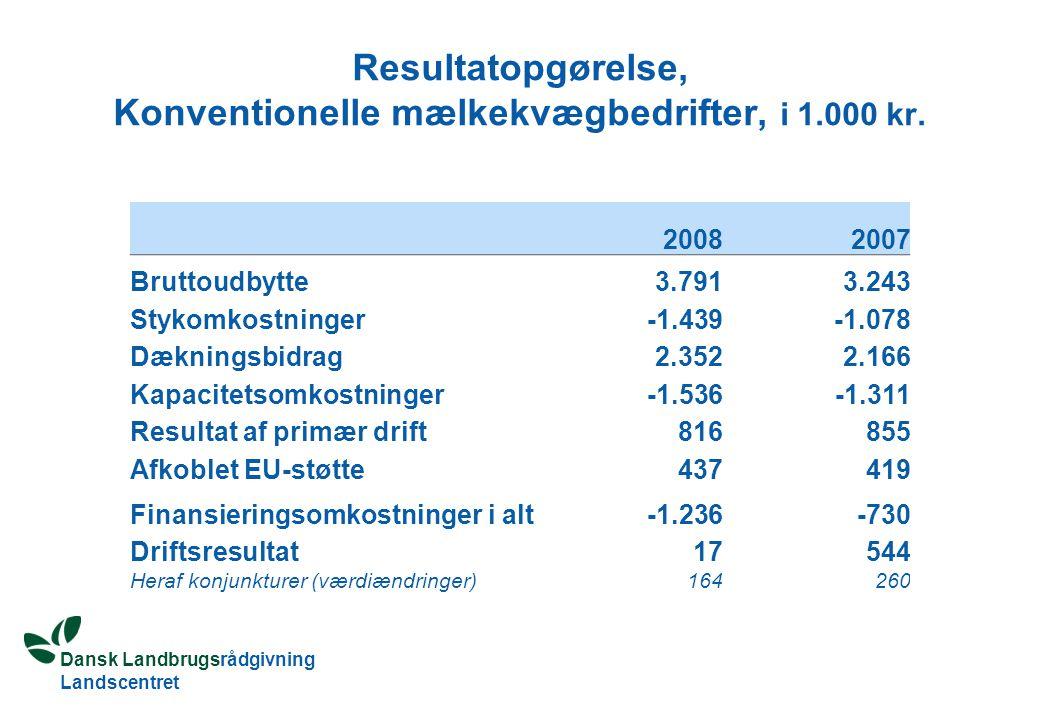 Dansk Landbrugsrådgivning Landscentret Resultatopgørelse, Konventionelle mælkekvægbedrifter, i 1.000 kr.