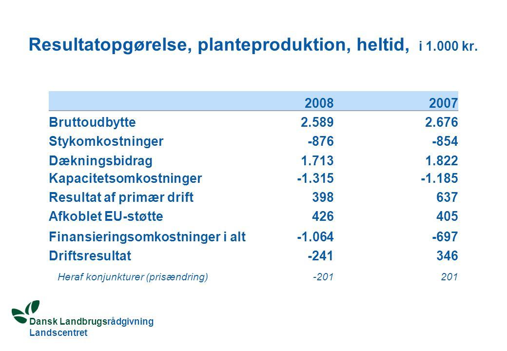 Dansk Landbrugsrådgivning Landscentret Resultatopgørelse, planteproduktion, heltid, i 1.000 kr.