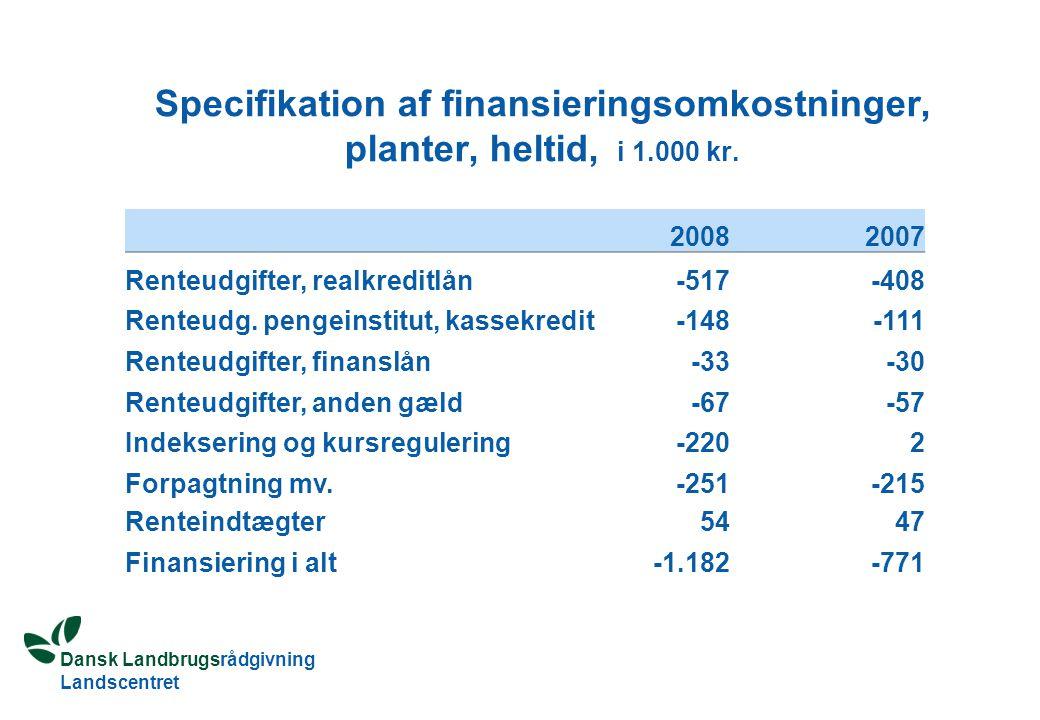Dansk Landbrugsrådgivning Landscentret Specifikation af finansieringsomkostninger, planter, heltid, i 1.000 kr.