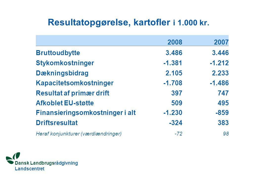 Dansk Landbrugsrådgivning Landscentret Resultatopgørelse, kartofler i 1.000 kr.