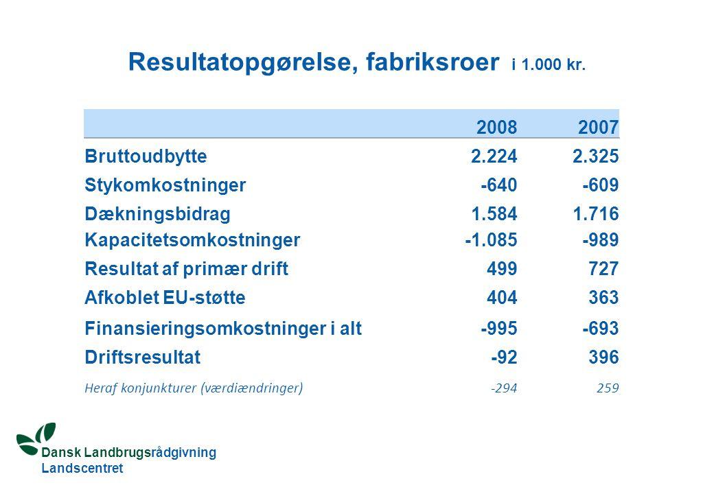 Dansk Landbrugsrådgivning Landscentret Resultatopgørelse, fabriksroer i 1.000 kr.