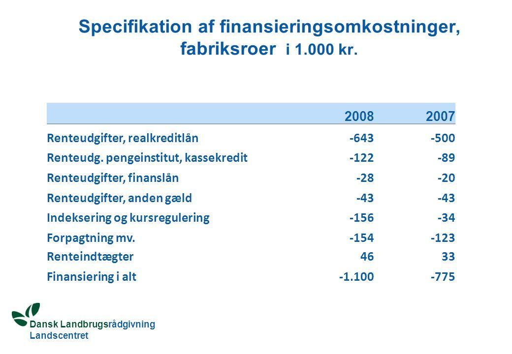 Dansk Landbrugsrådgivning Landscentret Specifikation af finansieringsomkostninger, fabriksroer i 1.000 kr.