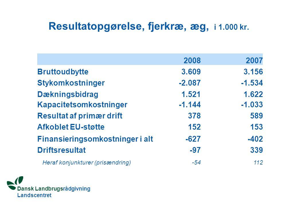 Dansk Landbrugsrådgivning Landscentret Resultatopgørelse, fjerkræ, æg, i 1.000 kr.