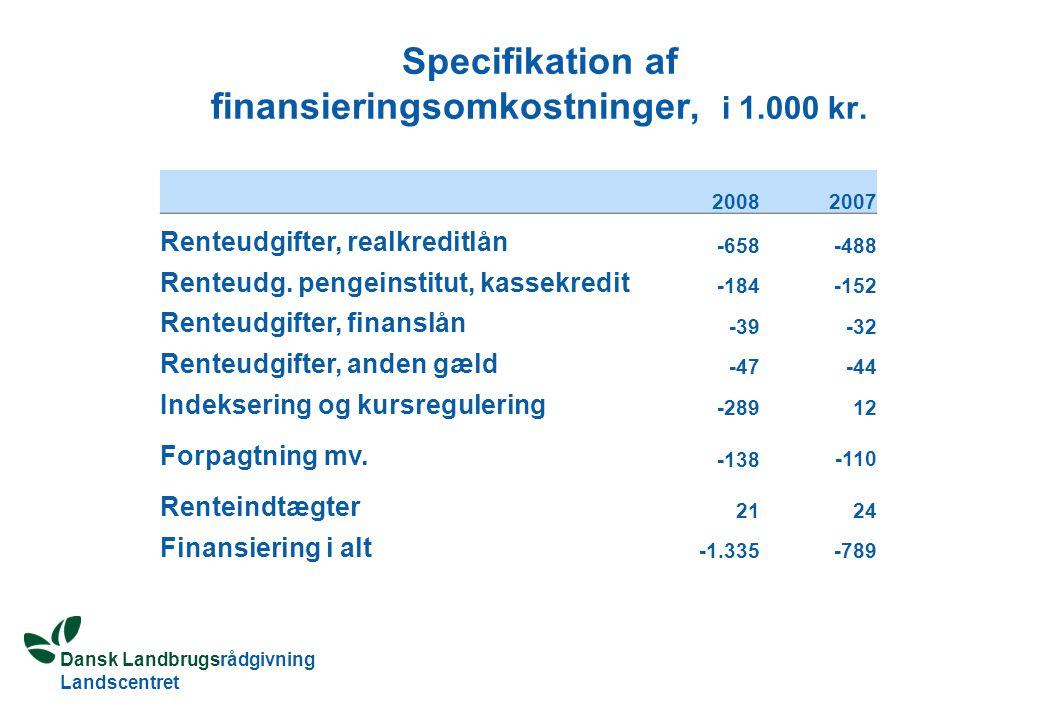 Dansk Landbrugsrådgivning Landscentret Specifikation af finansieringsomkostninger, i 1.000 kr.