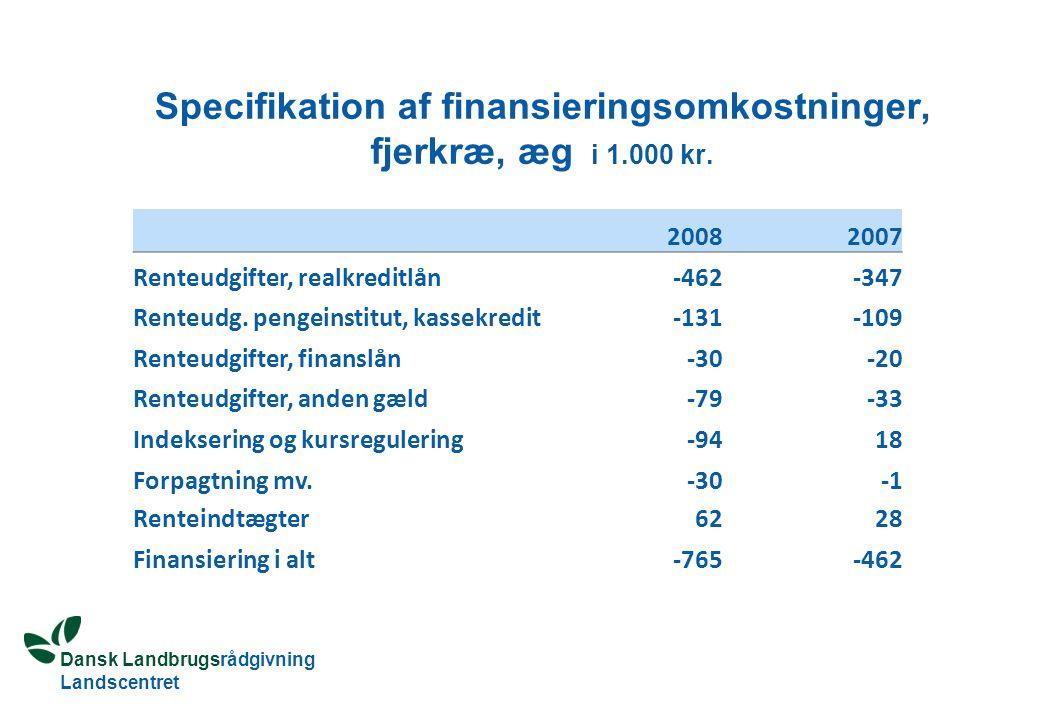 Dansk Landbrugsrådgivning Landscentret Specifikation af finansieringsomkostninger, fjerkræ, æg i 1.000 kr.