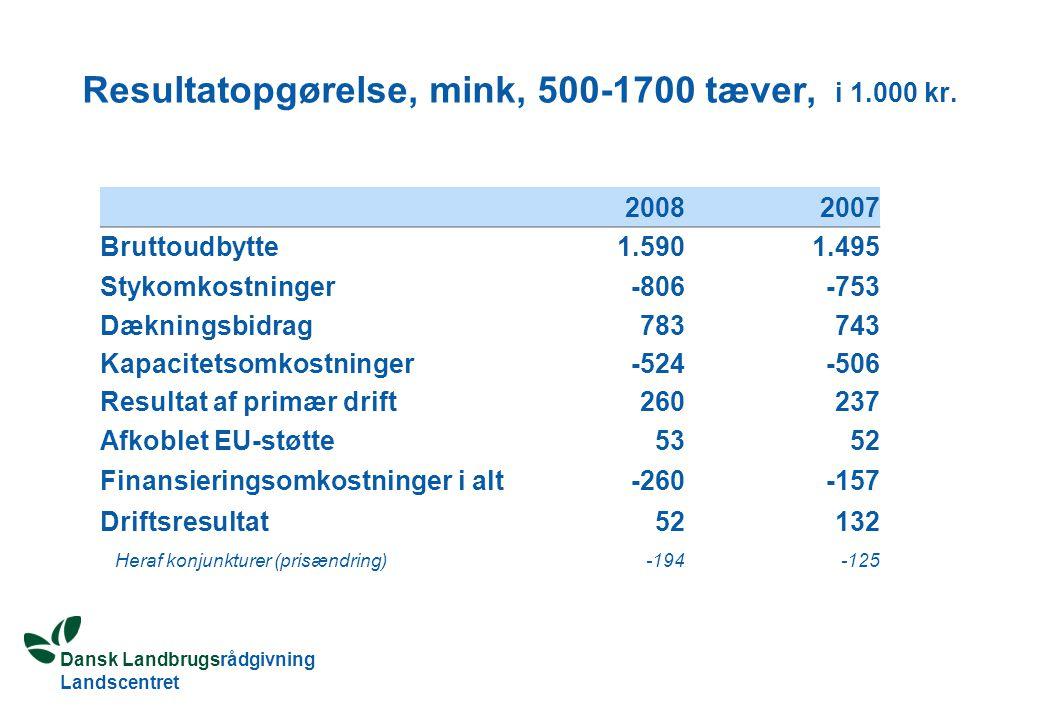 Dansk Landbrugsrådgivning Landscentret Resultatopgørelse, mink, 500-1700 tæver, i 1.000 kr.