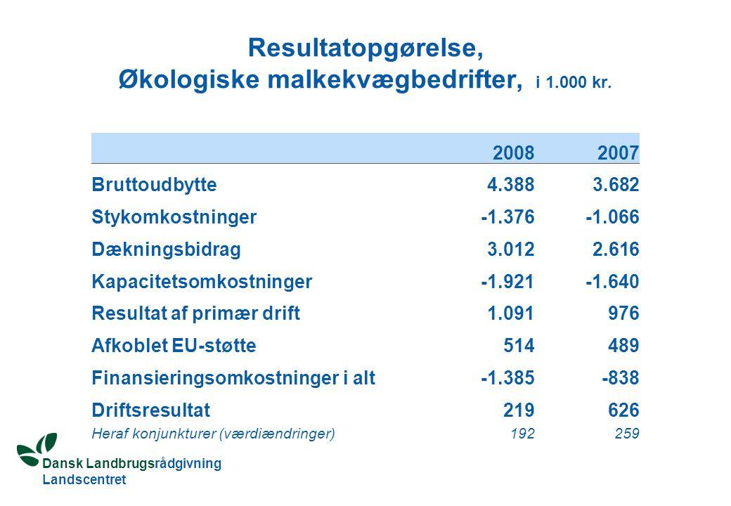 Dansk Landbrugsrådgivning Landscentret Resultatopgørelse, Økologiske malkekvægbedrifter, i 1.000 kr.