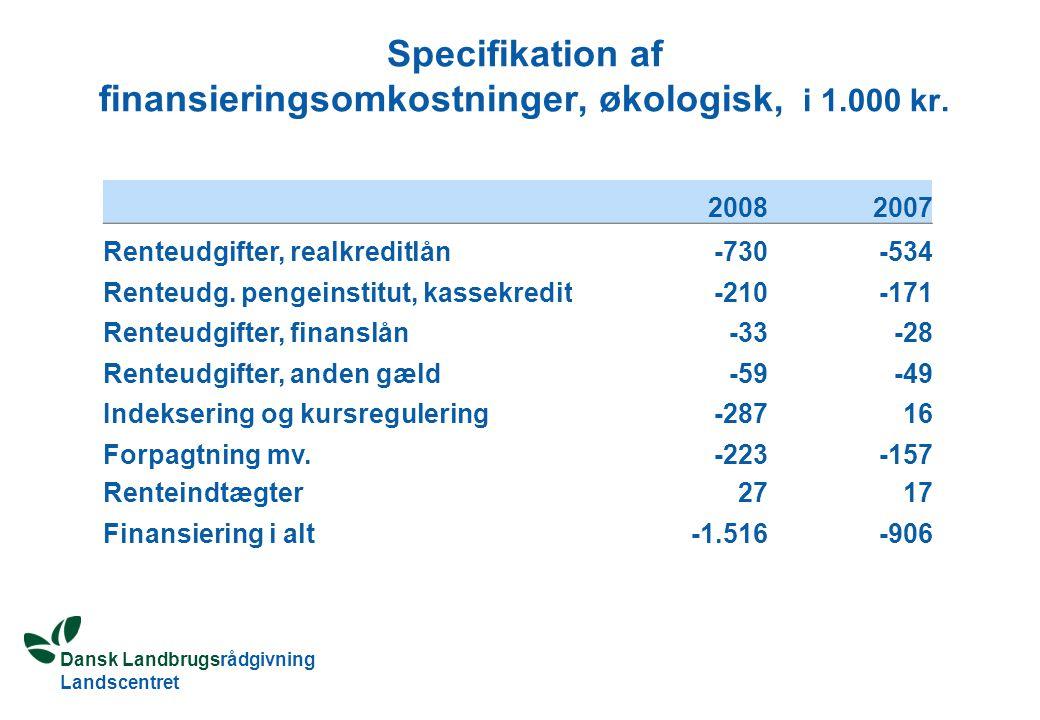 Dansk Landbrugsrådgivning Landscentret Specifikation af finansieringsomkostninger, økologisk, i 1.000 kr.