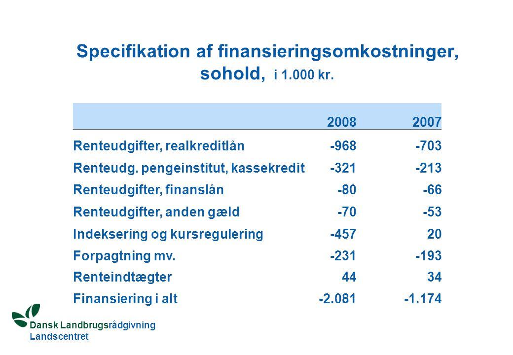Dansk Landbrugsrådgivning Landscentret Specifikation af finansieringsomkostninger, sohold, i 1.000 kr.