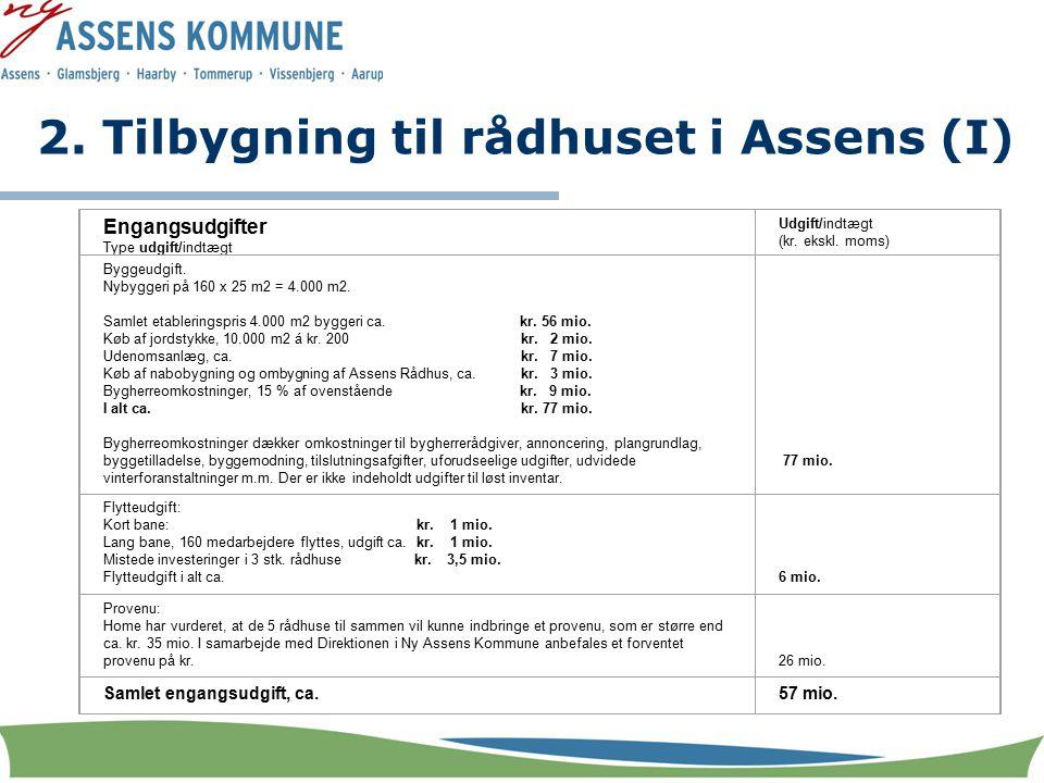 2. Tilbygning til rådhuset i Assens (I) Engangsudgifter Type udgift/indtægt Udgift/indtægt (kr.