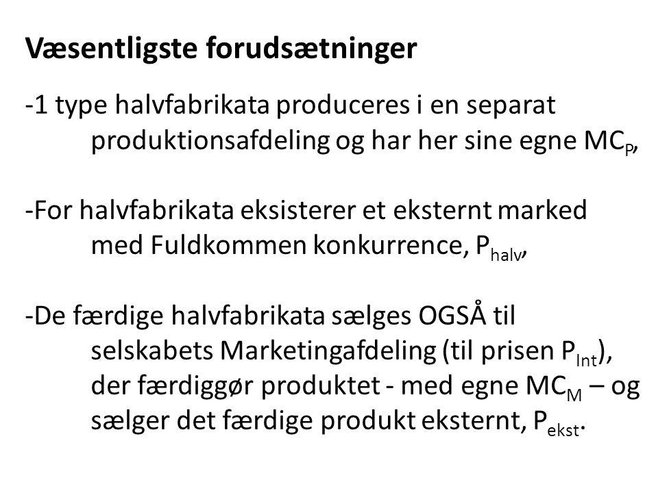 Væsentligste forudsætninger -1 type halvfabrikata produceres i en separat produktionsafdeling og har her sine egne MC P, -For halvfabrikata eksisterer et eksternt marked med Fuldkommen konkurrence, P halv, -De færdige halvfabrikata sælges OGSÅ til selskabets Marketingafdeling (til prisen P Int ), der færdiggør produktet - med egne MC M – og sælger det færdige produkt eksternt, P ekst.