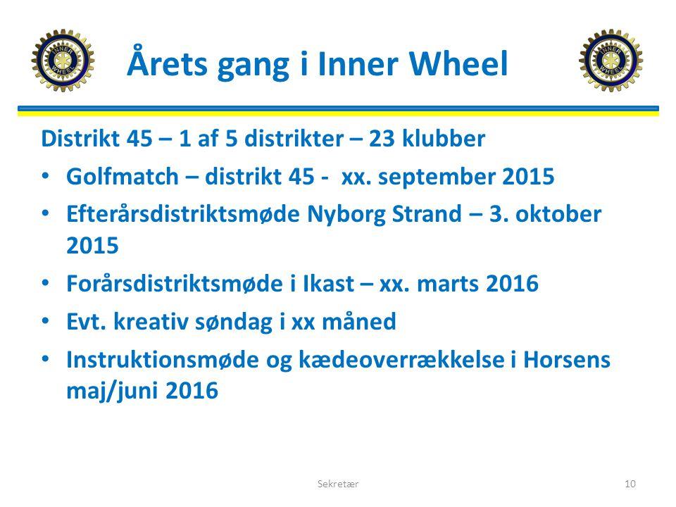 Årets gang i Inner Wheel Distrikt 45 – 1 af 5 distrikter – 23 klubber Golfmatch – distrikt 45 - xx.